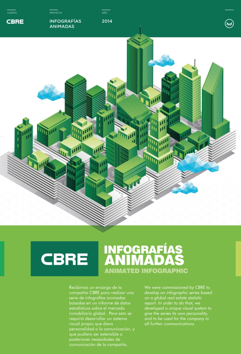 CBRE - Infografías Animadas. 0