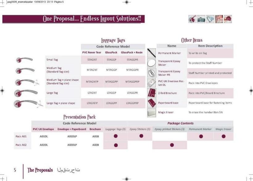 Crew Tags Qatar Airways / Propuesta de Tags identificadoras de equipaje  5