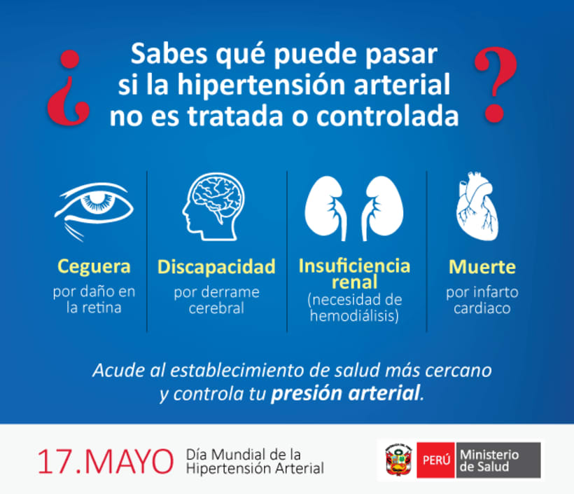 Dia Mundial de la Hipertensión Arterial - OMS 3