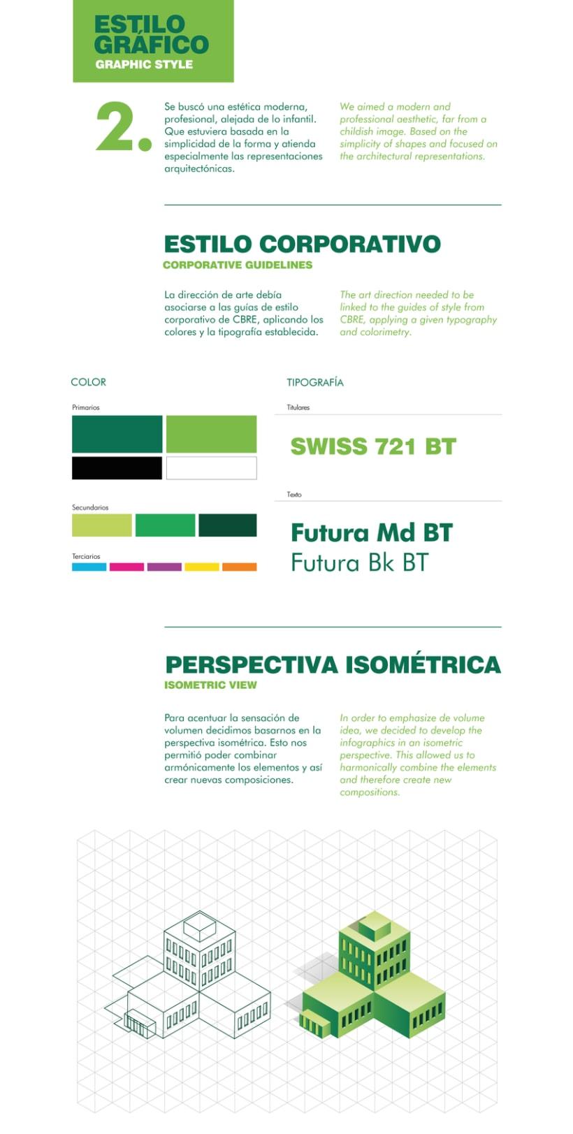 CBRE - Infografías Animadas. 3