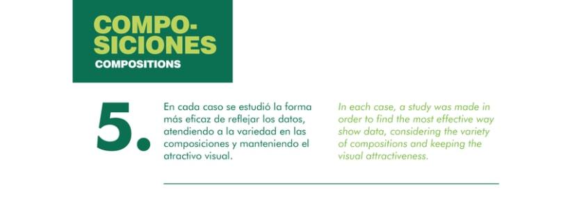 CBRE - Infografías Animadas. 6