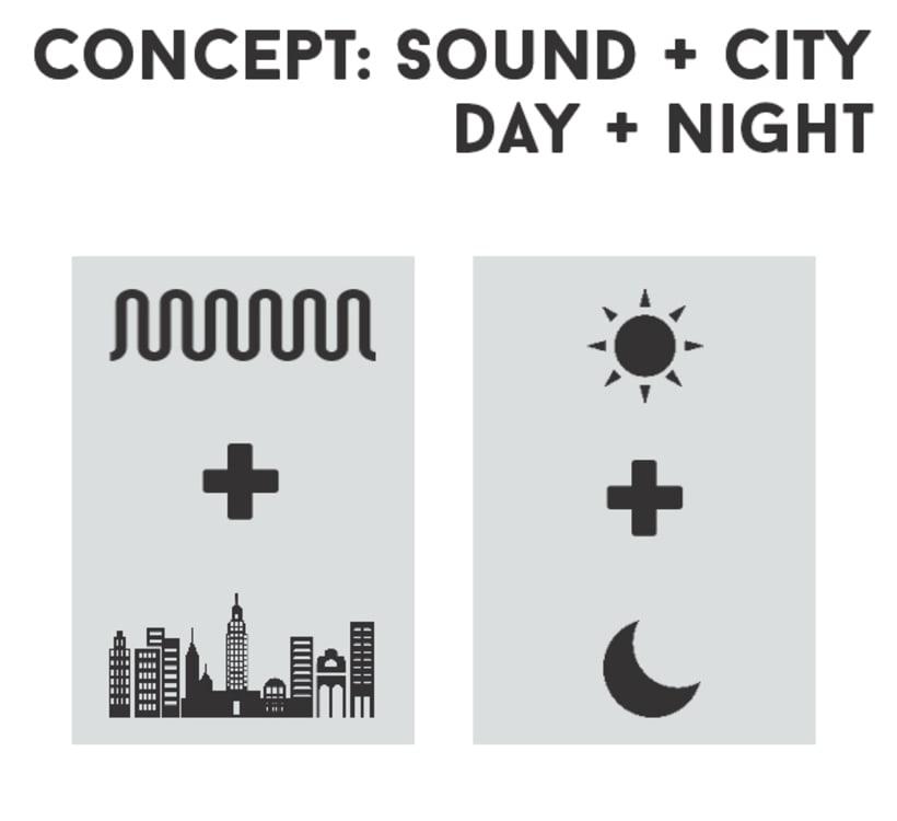Mapa sonoro de la ciudad: Ilustración | Cartel 0