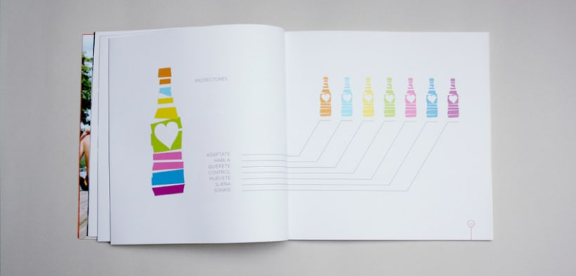 Branding y Campaña Instituto de la Felicidad de Coca-Cola 9