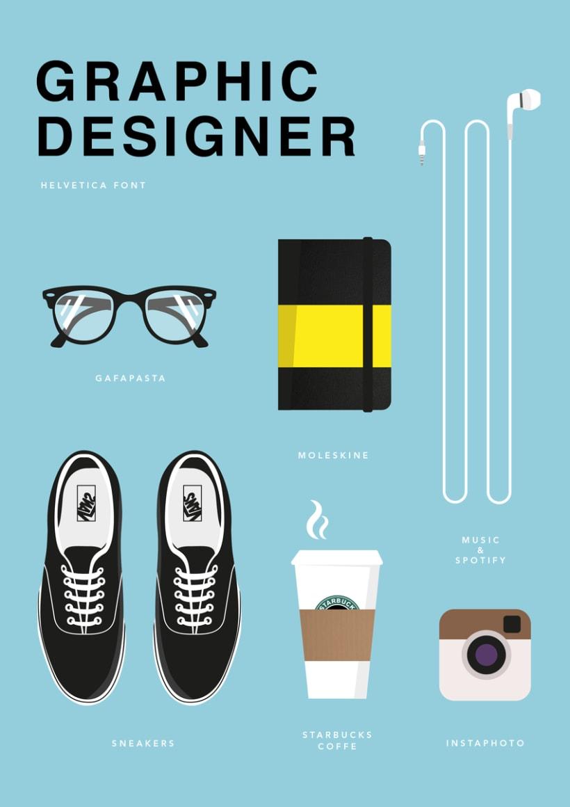 Graphic designer 0