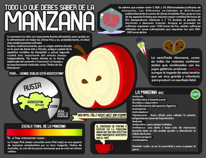 Infografía Manzana  -1