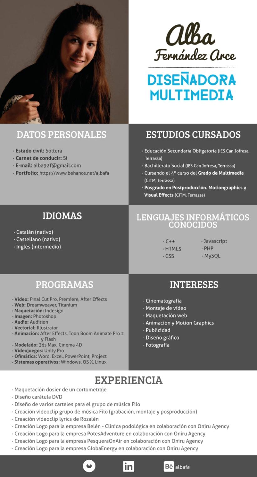 Currículum - CV 0