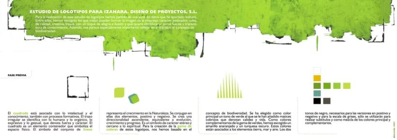Estudio de branding para Izahara Diseño de Proyectos. 0