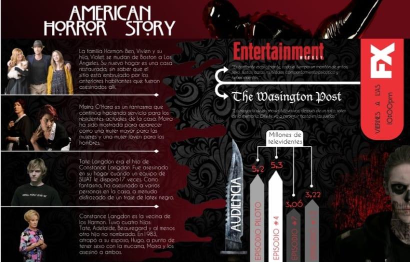 Infografía American Horror Story -1