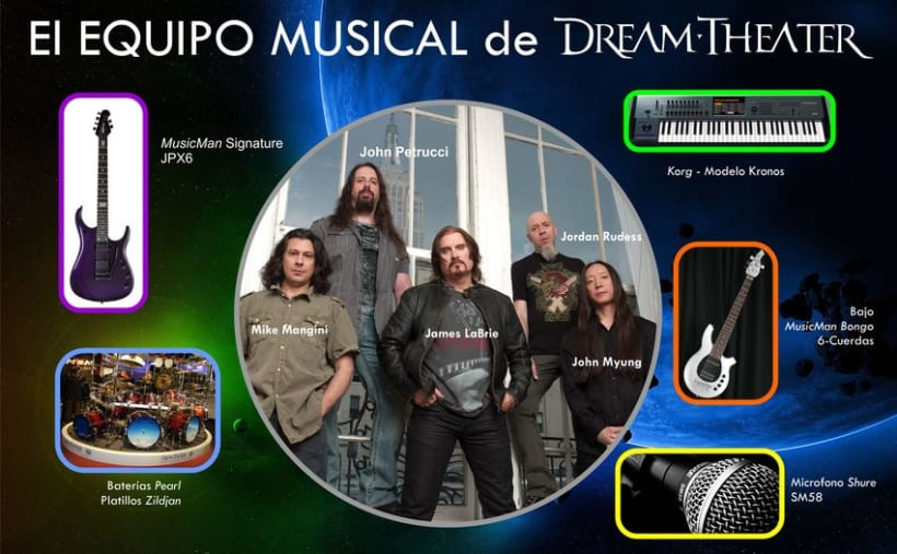 Revista - Dream Theater - Proyecto Universitario 4