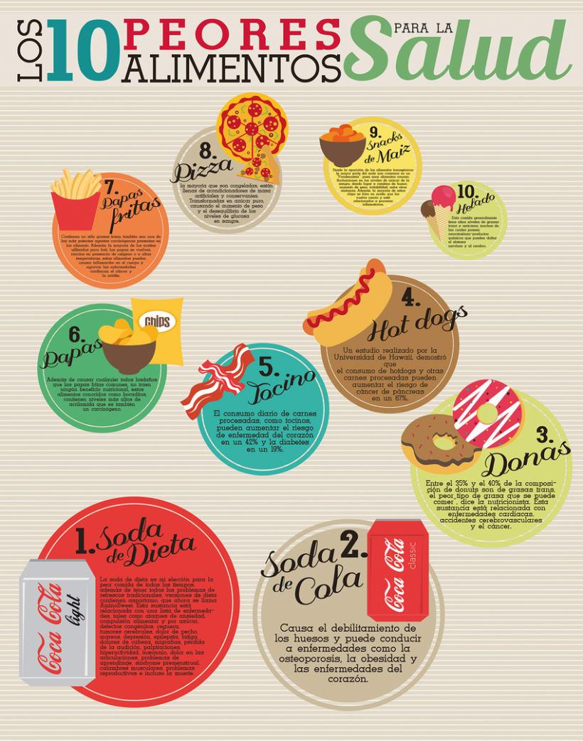 Los peores alimentos para tu salud! -1