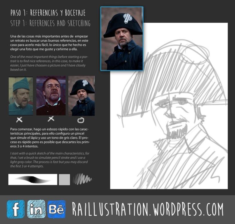 TUTORIAL: Cómo hacer un retrato de Russel Crowe 1