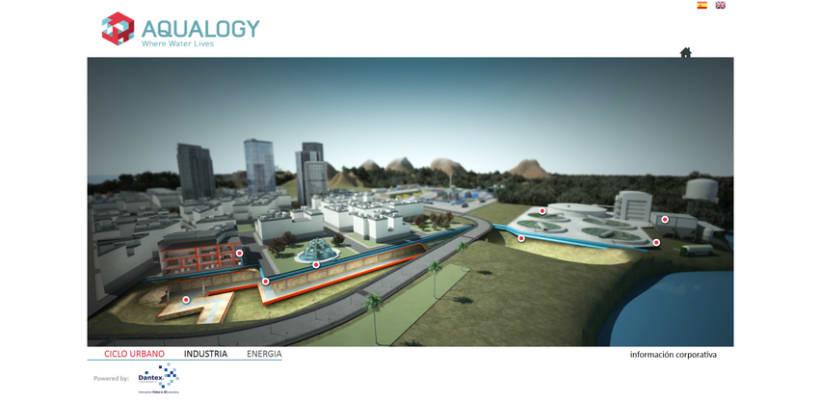 Web 3D para aqualogy 3