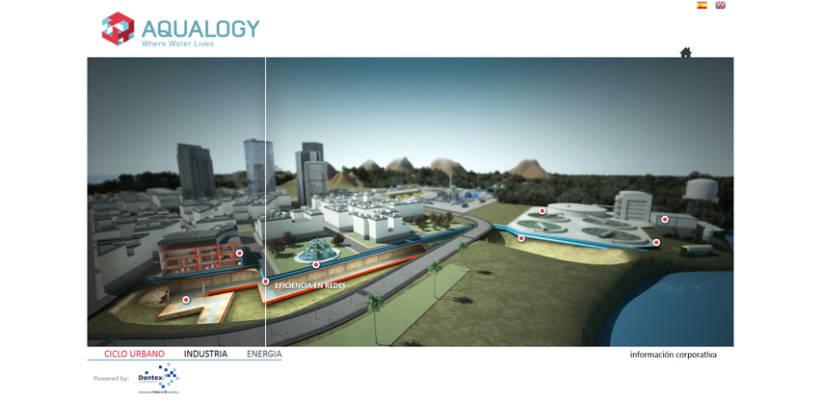 Web 3D para aqualogy 4