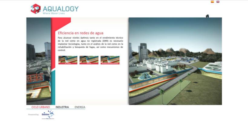Web 3D para aqualogy 5