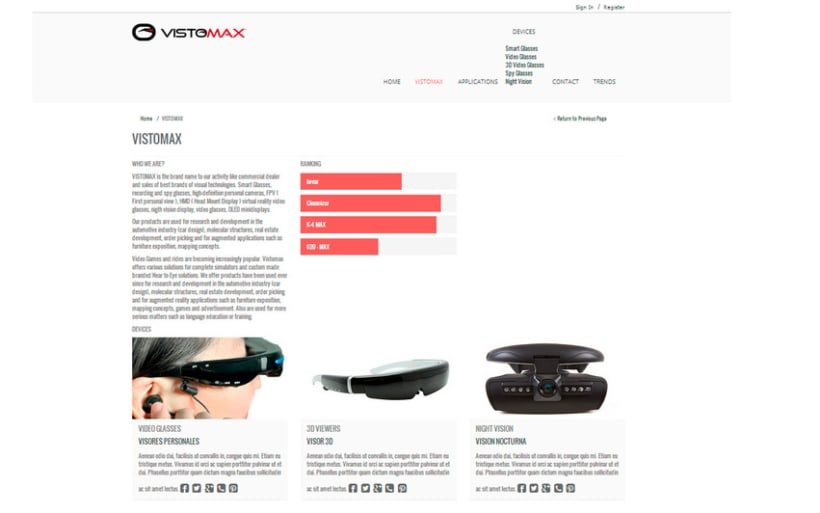 Vistomax 2