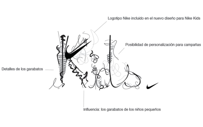 Nike Kids 0