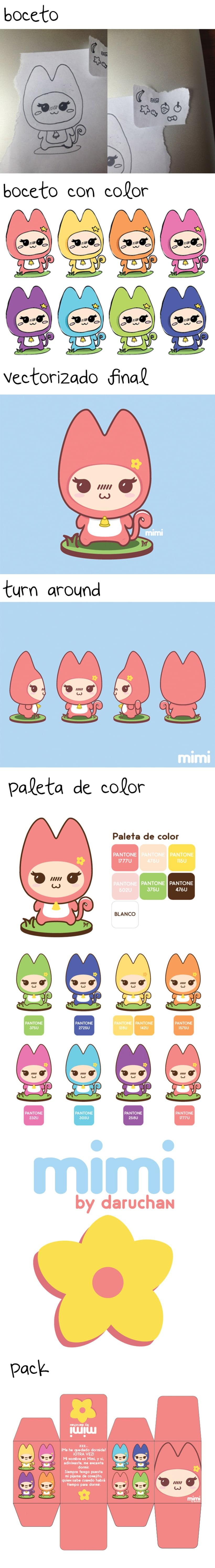 Crea un ArtToy - Mimi 0