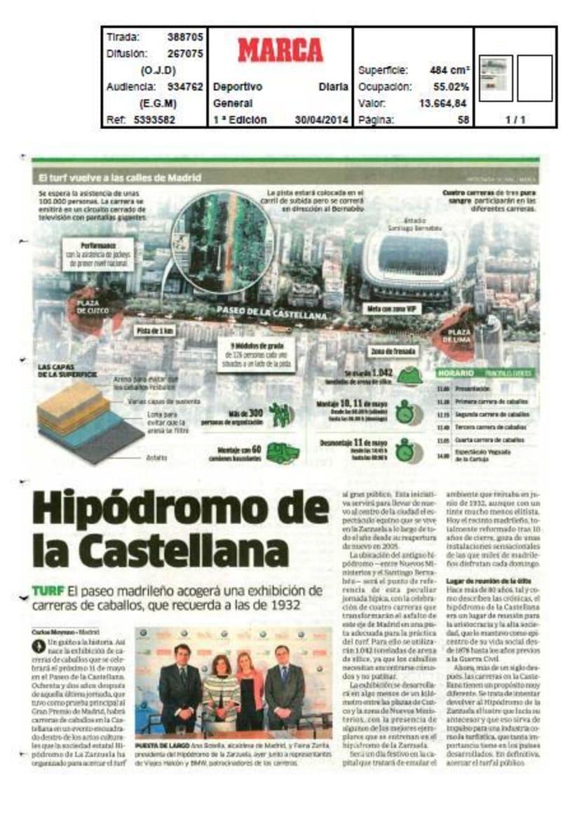 Madrid Urban Turf 2014 5