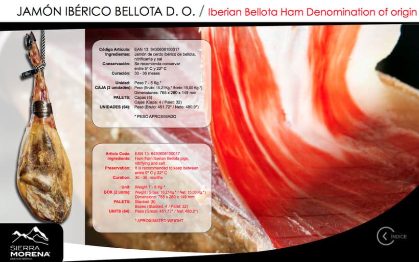 Catálogo interactivo IBEDUL 5