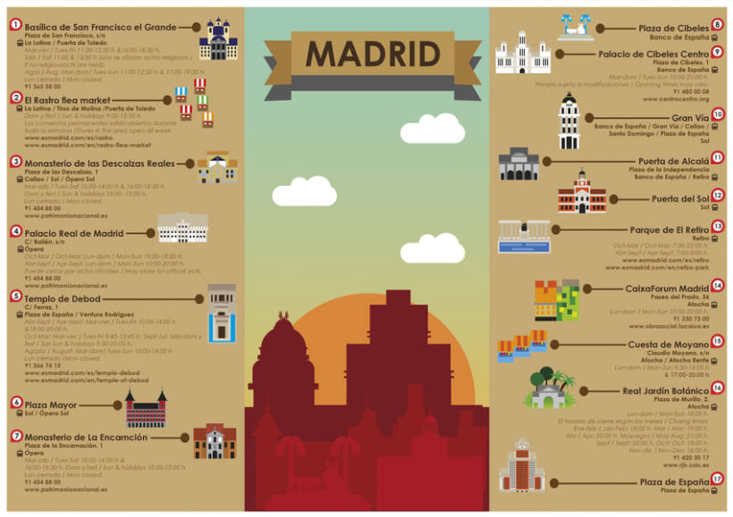 Mapa Turístico de Madrid 3