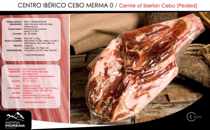 Catálogo interactivo IBEDUL 6