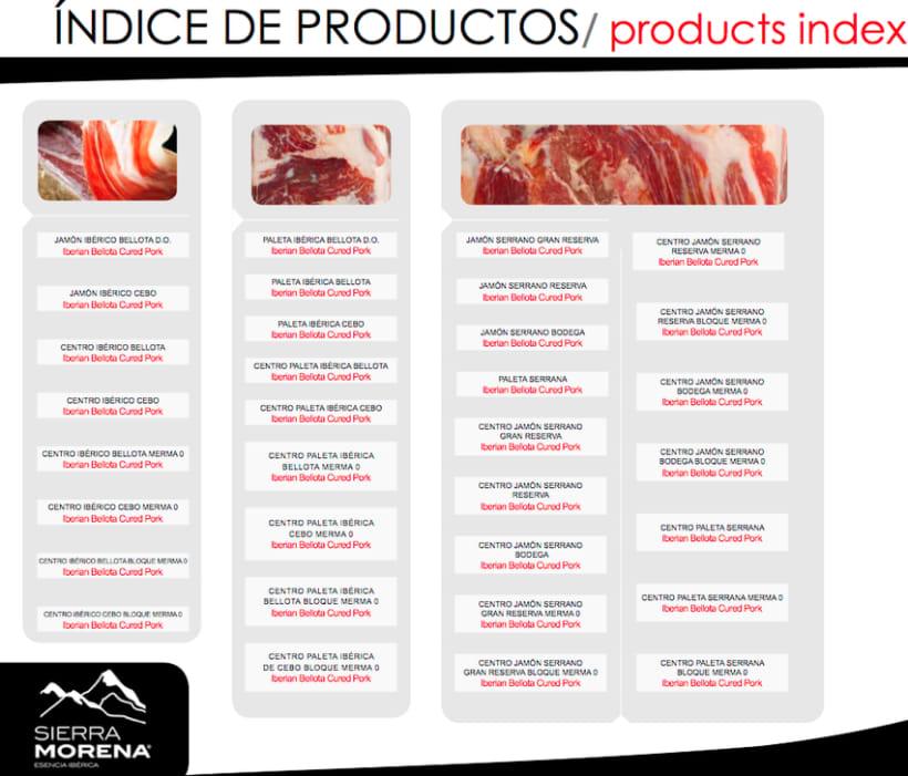 Catálogo interactivo IBEDUL 0