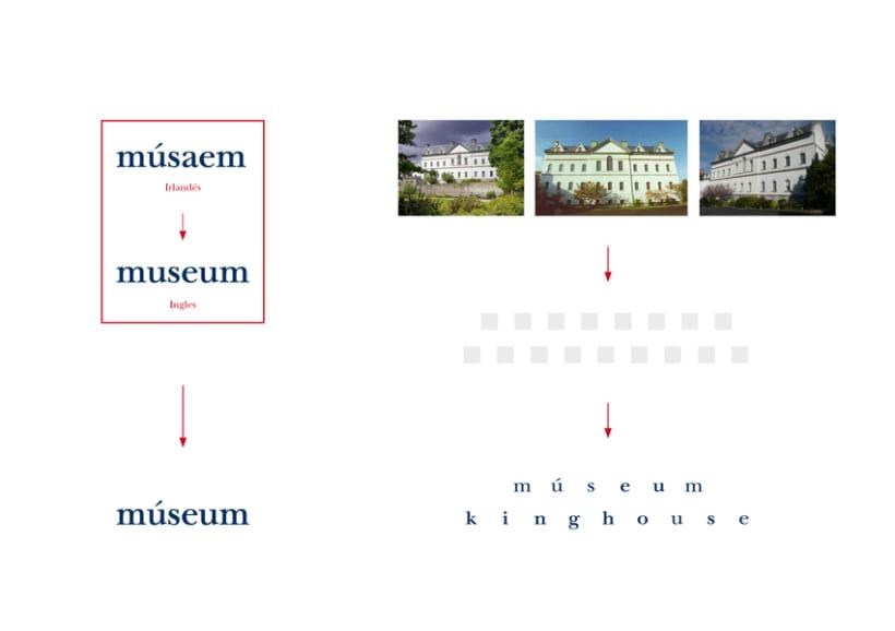 Múseum King House / Branding 0