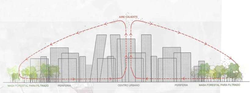 Nuevo Plan Urbano Sur-Este Madrid -1