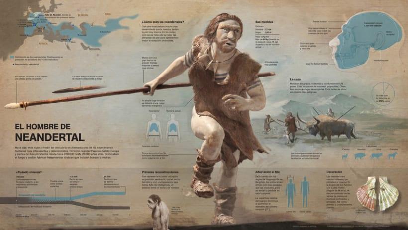 Mi Proyecto del curso Crea una infografía que hará historia -1