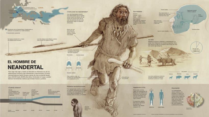 Mi Proyecto del curso Crea una infografía que hará historia 0