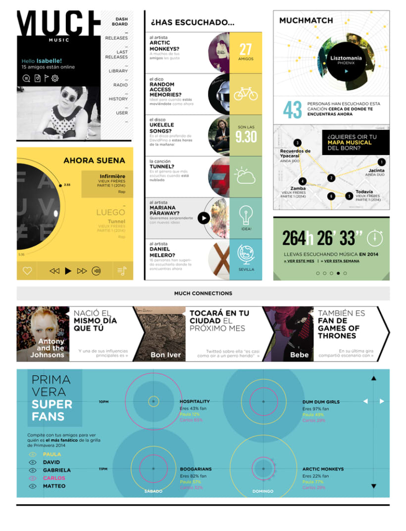 Infografías 3