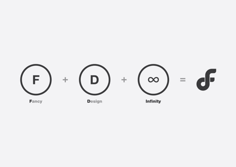 Fancy Design | Brand Identity 2