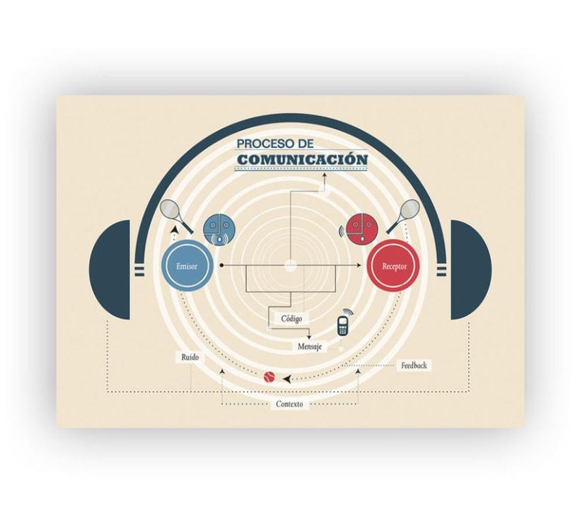 Infografía / Infographic 0