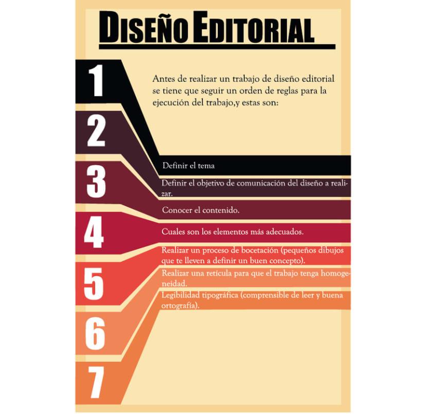 Cartel Diseño Editorial 0
