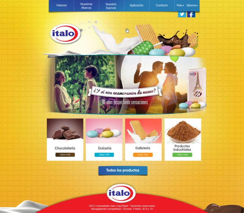 Paginas Web  1