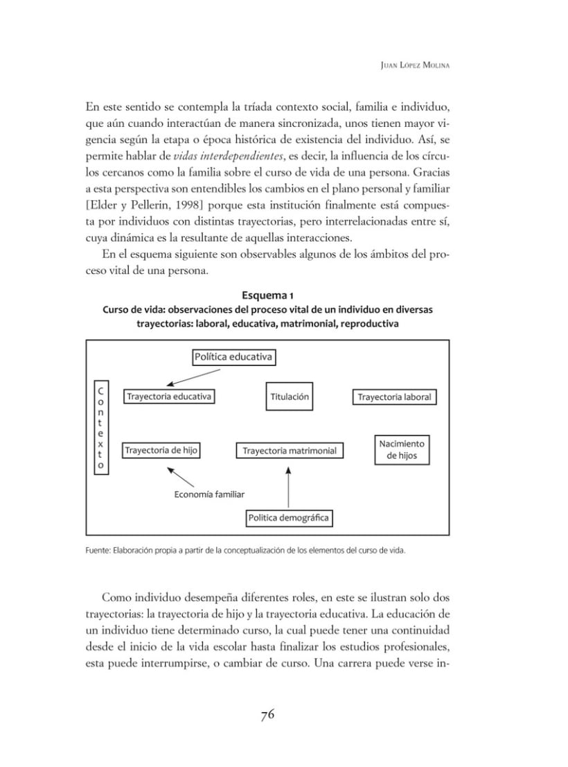 Libro impreso 2