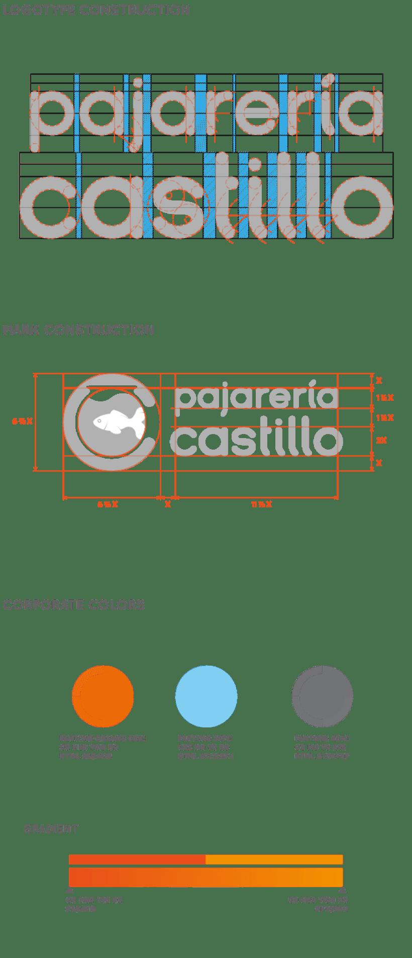Pajarería Castillo 3