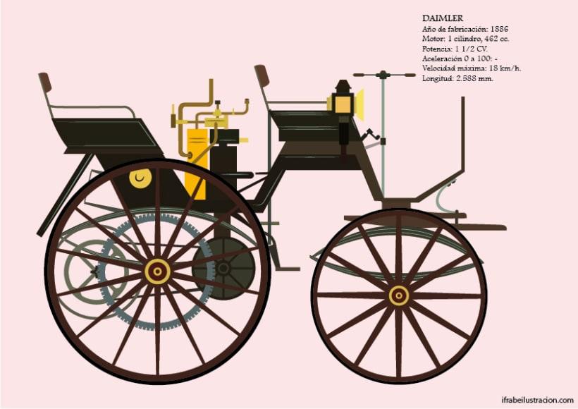 La historia del automóvil (I) 0