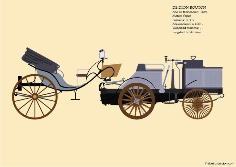 La historia del automóvil (I) 1