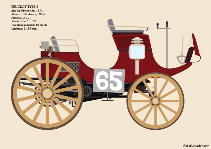 La historia del automóvil (I) 2