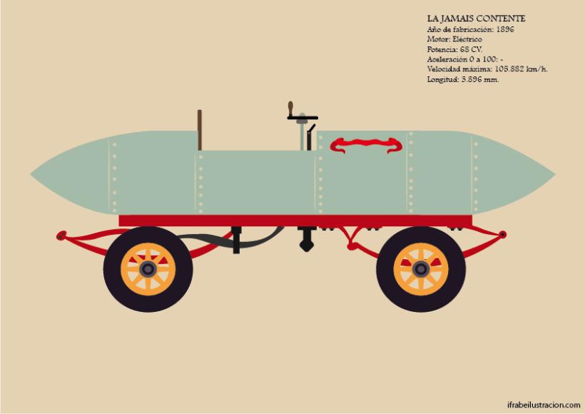 La historia del automóvil (I) 3
