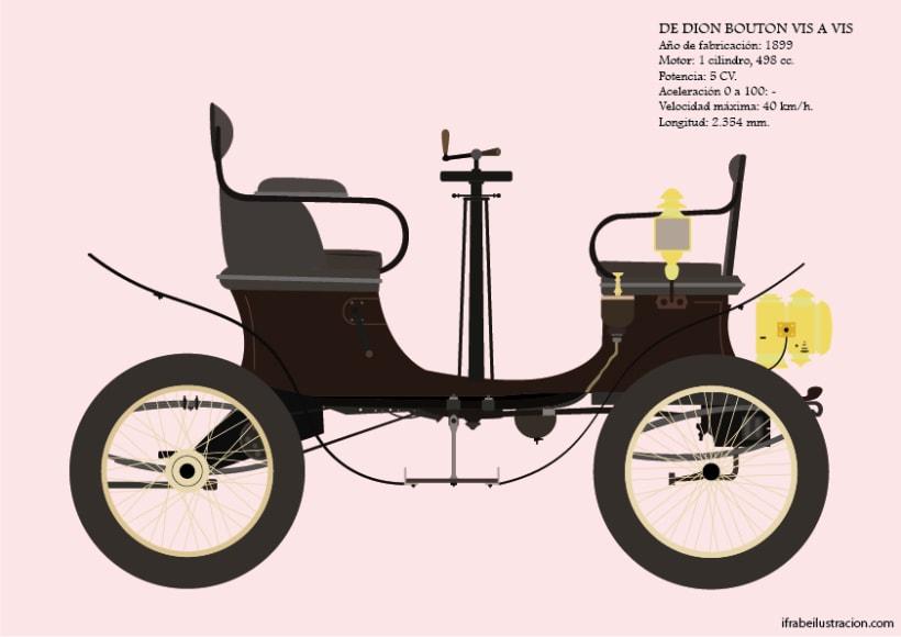 La historia del automóvil (I) 4