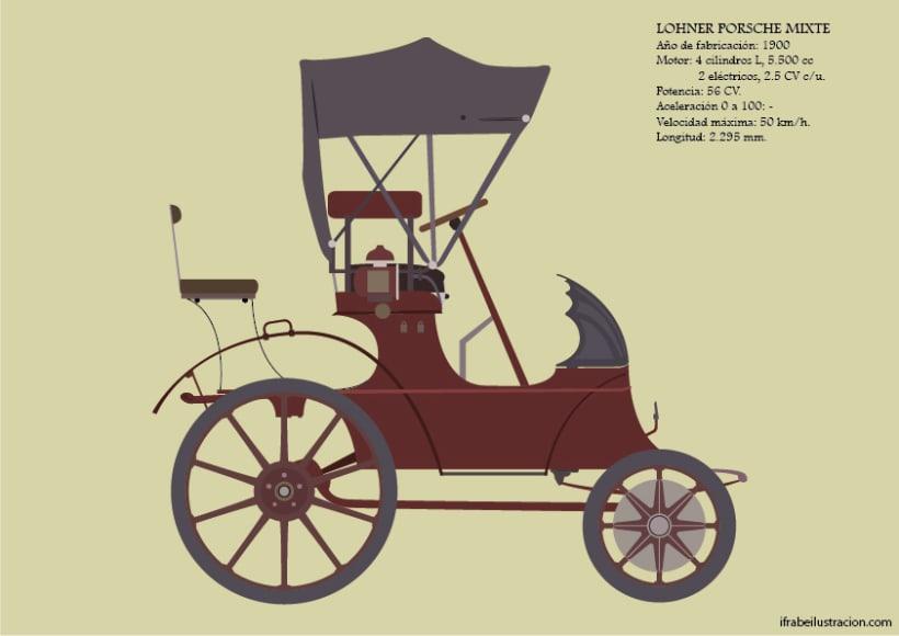 La historia del automóvil (I) 5