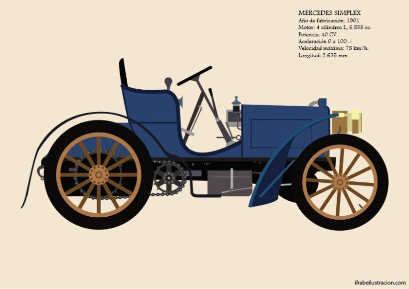 La historia del automóvil (I) 6