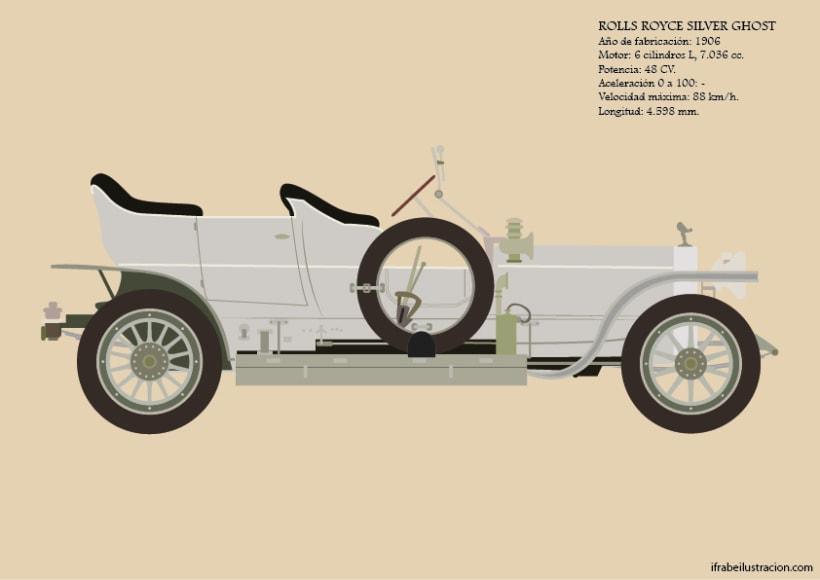 La historia del automóvil (I) 7