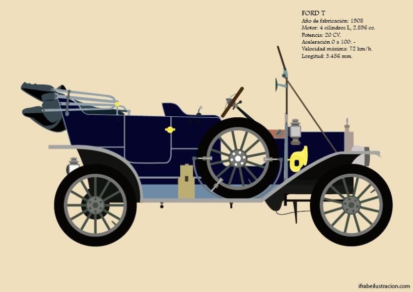 La historia del automóvil (I) 8