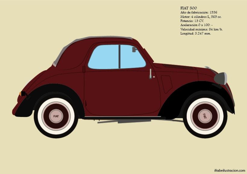 La historia del automóvil (II) 9