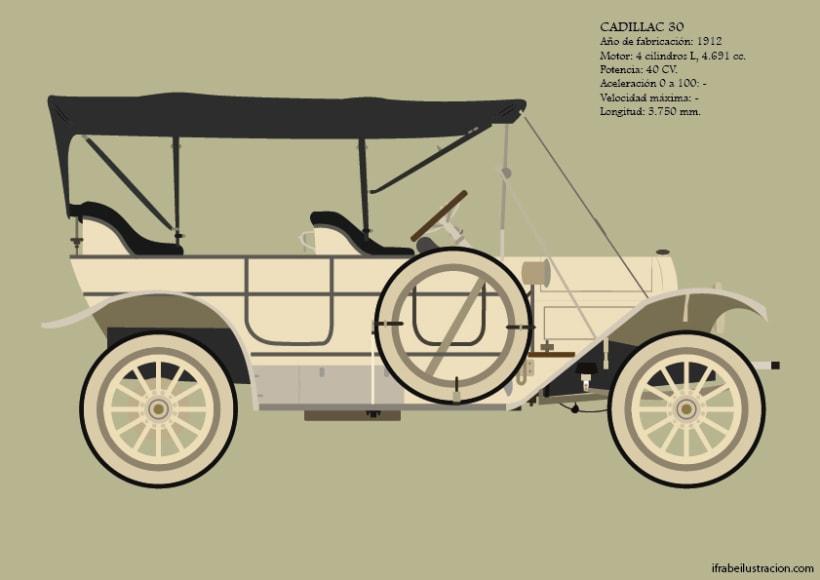 La historia del automóvil (II) 0