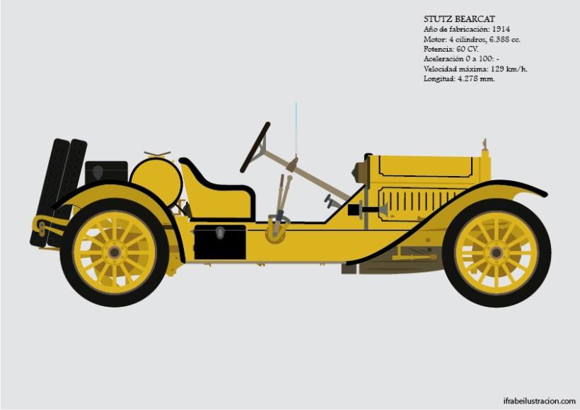 La historia del automóvil (II) 1