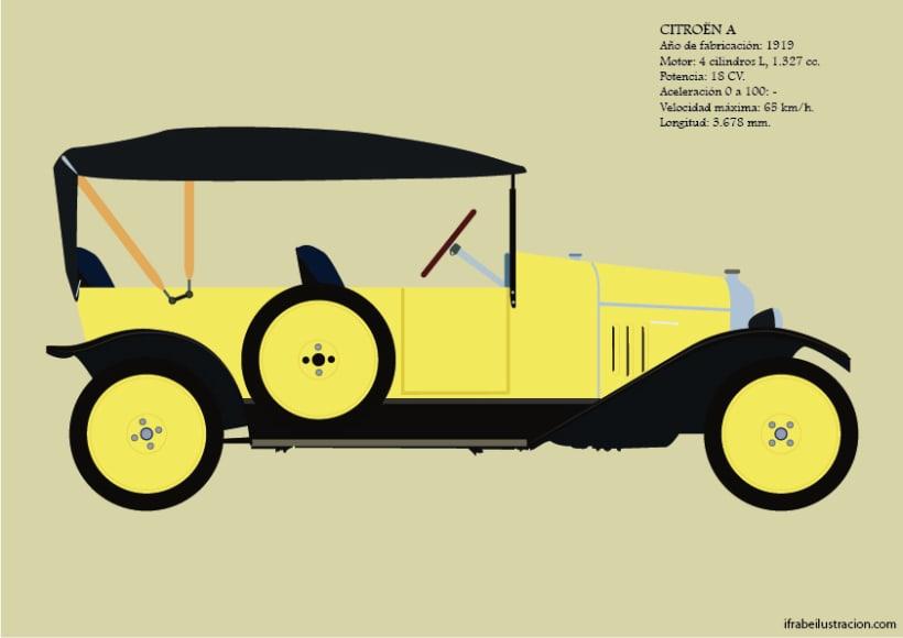 La historia del automóvil (II) 2